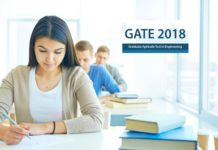 Download Admit Card For GATE 2018
