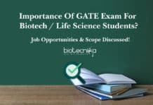 Importance Of GATE Exam