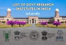 Govt Research Institutes In India