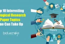 Biological Research Paper Topics